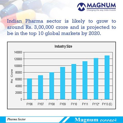 Indian pharma sector